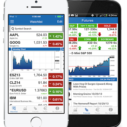 Mobile Trading Application