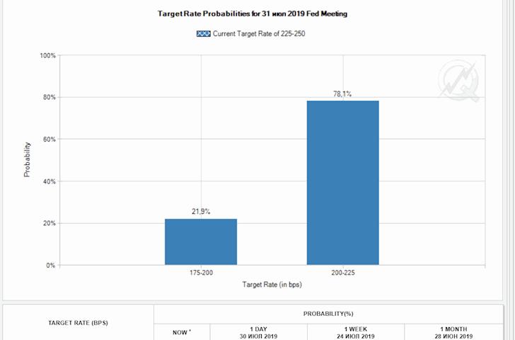 2019-07-31_FOMC.png